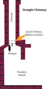 Chimney Balloon Sizing - KsChimney.com